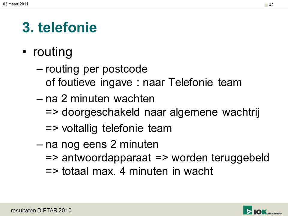 03 maart 2011 resultaten DIFTAR 2010 42 3. telefonie routing –routing per postcode of foutieve ingave : naar Telefonie team –na 2 minuten wachten => d