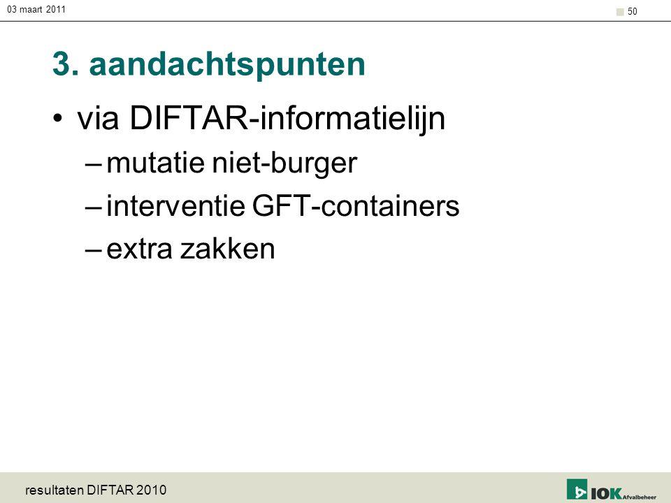 03 maart 2011 resultaten DIFTAR 2010 50 3. aandachtspunten via DIFTAR-informatielijn –mutatie niet-burger –interventie GFT-containers –extra zakken