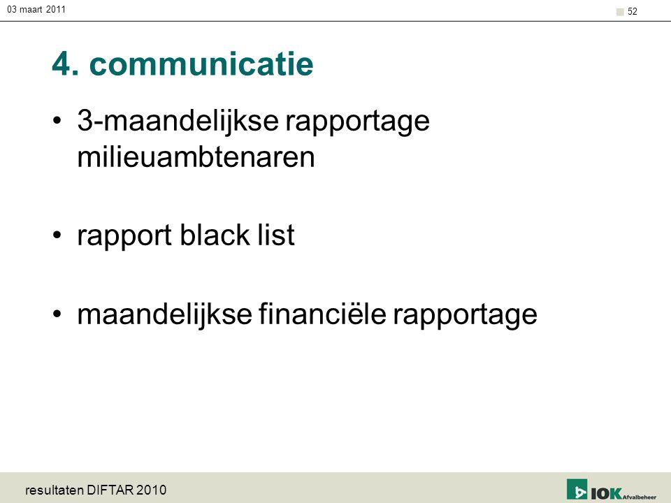 03 maart 2011 resultaten DIFTAR 2010 52 4. communicatie 3-maandelijkse rapportage milieuambtenaren rapport black list maandelijkse financiële rapporta