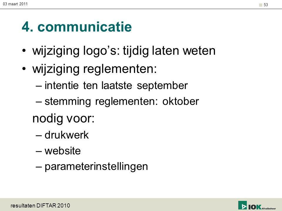 03 maart 2011 resultaten DIFTAR 2010 53 4. communicatie wijziging logo's: tijdig laten weten wijziging reglementen: –intentie ten laatste september –s
