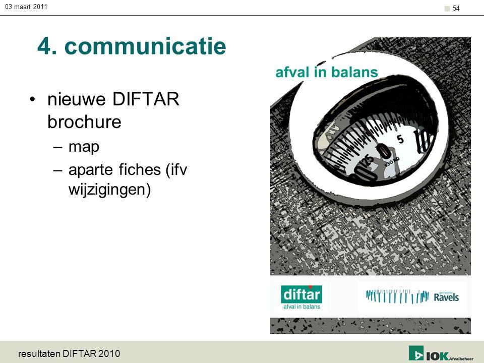 03 maart 2011 resultaten DIFTAR 2010 54 4. communicatie nieuwe DIFTAR brochure –map –aparte fiches (ifv wijzigingen)