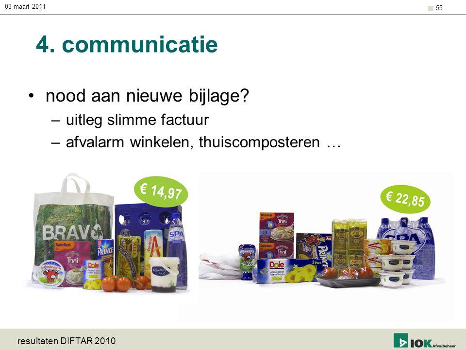 03 maart 2011 resultaten DIFTAR 2010 55 4. communicatie nood aan nieuwe bijlage? –uitleg slimme factuur –afvalarm winkelen, thuiscomposteren …