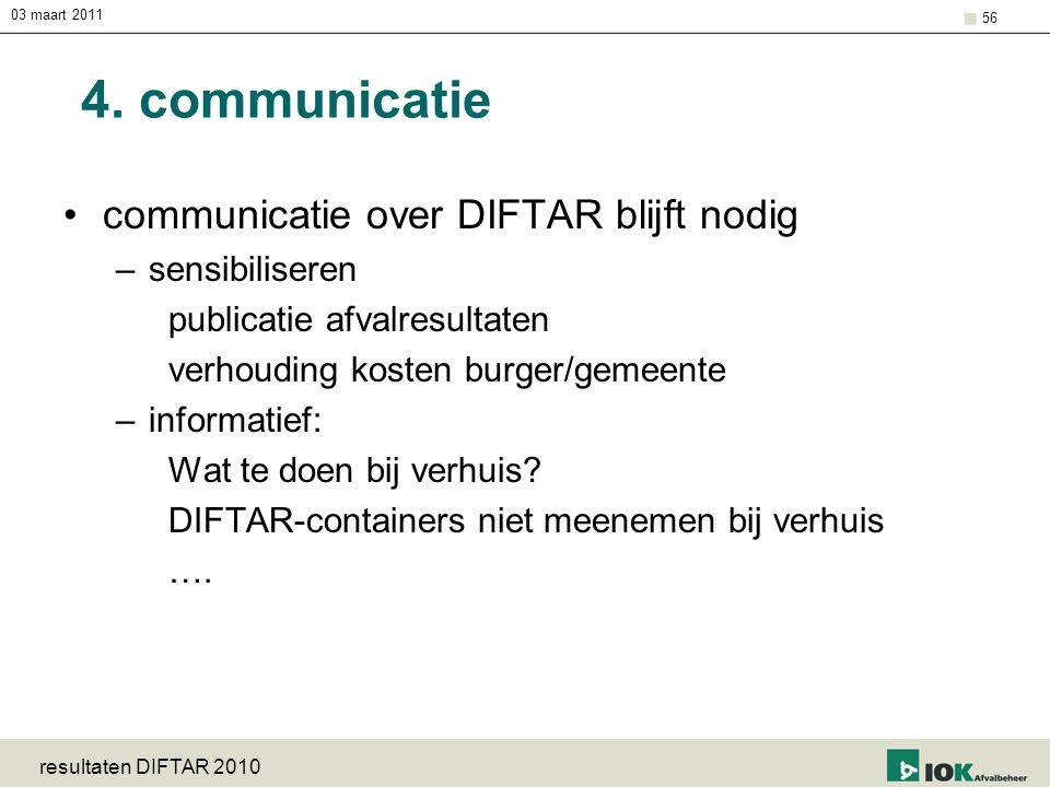 03 maart 2011 resultaten DIFTAR 2010 56 4. communicatie communicatie over DIFTAR blijft nodig –sensibiliseren publicatie afvalresultaten verhouding ko