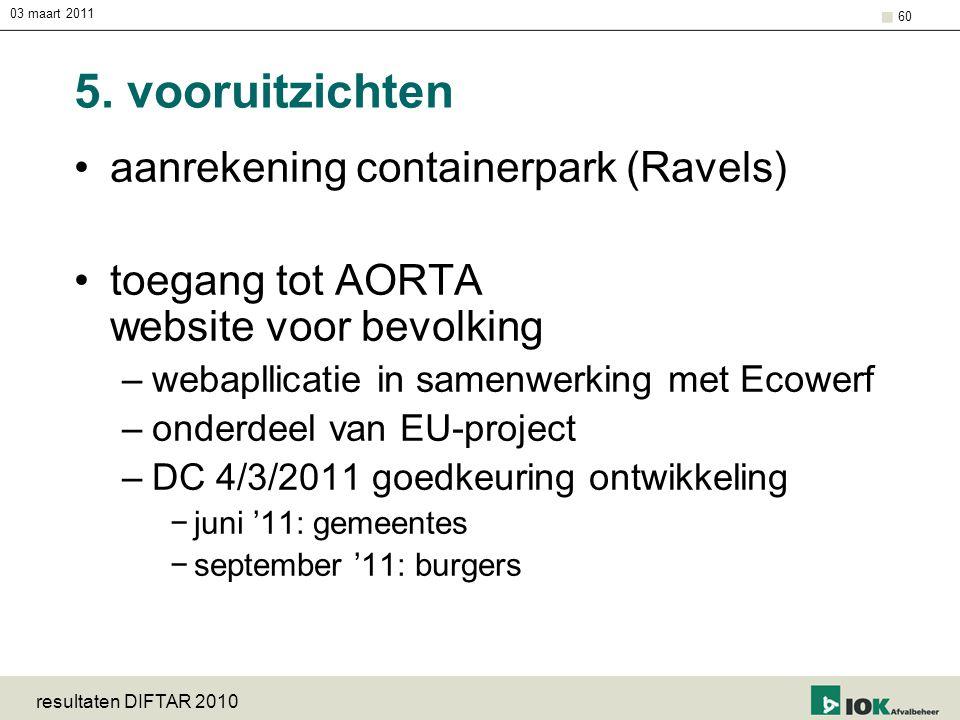 03 maart 2011 resultaten DIFTAR 2010 60 5. vooruitzichten aanrekening containerpark (Ravels) toegang tot AORTA website voor bevolking –webapllicatie i