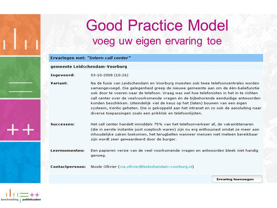 Good Practice Model voeg uw eigen ervaring toe