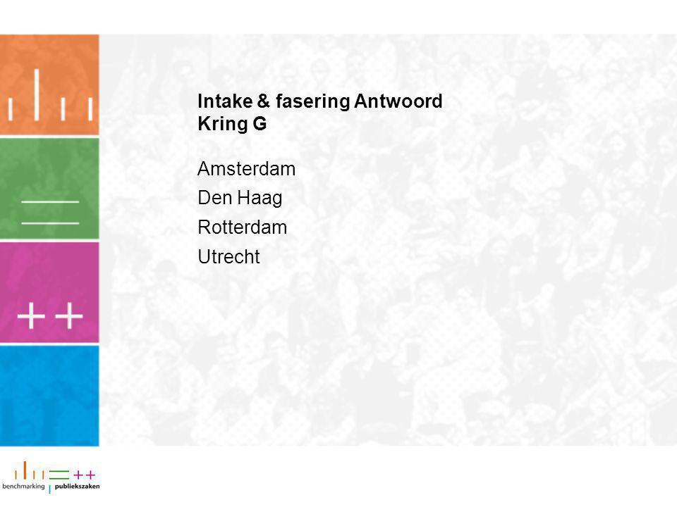 Intake & fasering Antwoord Kring G Amsterdam Den Haag Rotterdam Utrecht