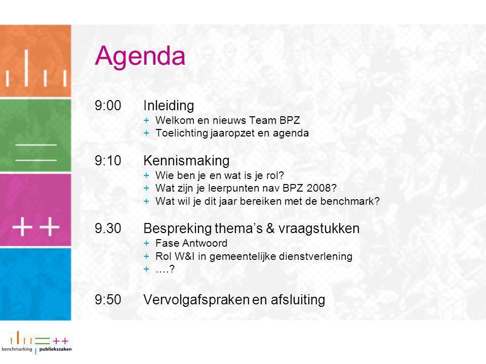 Agenda 9:00Inleiding  Welkom en nieuws Team BPZ  Toelichting jaaropzet en agenda 9:10Kennismaking  Wie ben je en wat is je rol.