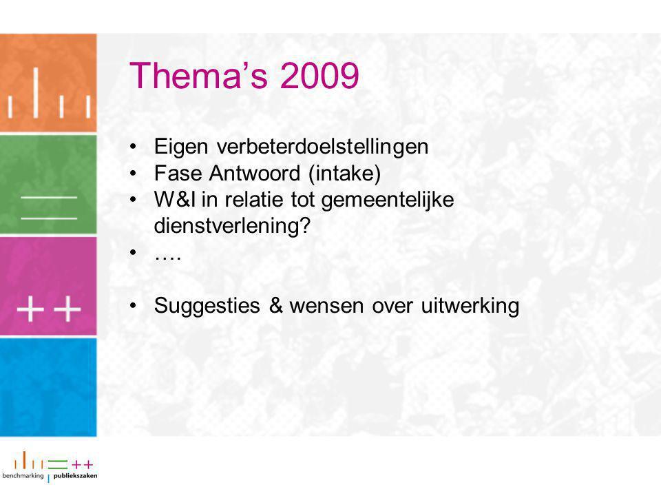 Thema's 2009 Eigen verbeterdoelstellingen Fase Antwoord (intake) W&I in relatie tot gemeentelijke dienstverlening.