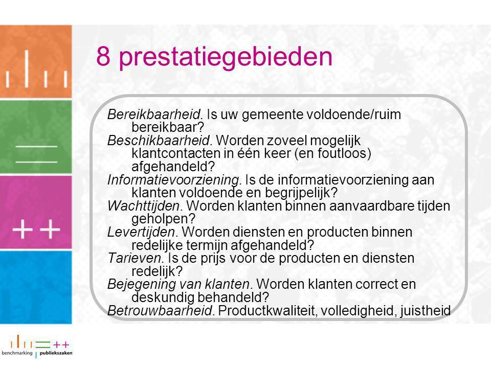 Utrecht PRESTATIESklantentreede entree(s) van de vakafdeling serviceproactief zijn en onnodig klantcontact voorkomen PRODUCTEN, DIENSTEN EN KANALEN vergunningook meervoudige producten/dienste n kanaalmanagementdoor de vakafdeling PROCESSEN & BESTURING procesverloopEenvoudige aanvragen worden direct afgehandeld 50% van de vragen die over een kanaal binnenkomen aansturingdoeltreffende interactie met de klant SYSTEMEN & INFORMATIE klantgegevensper kanaal opgebouwd gegevensbeschikbaarhe id vindt plaats, maar redundant & onvolledig applicatiesbestaat uit sectorale zuilen LEIDERSCHAP & MEDEWERKERS visie op dienstverleningdoet uitspraken over kanalen en processen cultuurefficiënt procesvoeren organisatiestructuurkanaalmanagers 2 Rood = fase 1 Oranje = fase 2 Geel = fase 3 Groen = fase 4 Donkergroep = fase 5