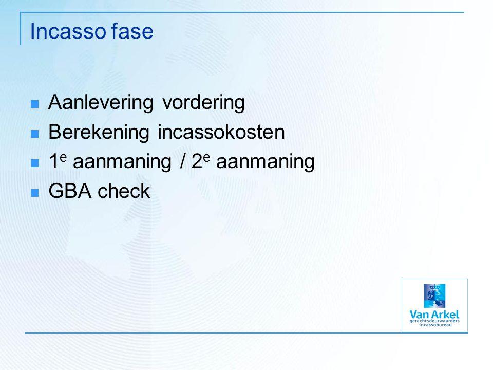 Incasso fase Aanlevering vordering Berekening incassokosten 1 e aanmaning / 2 e aanmaning GBA check