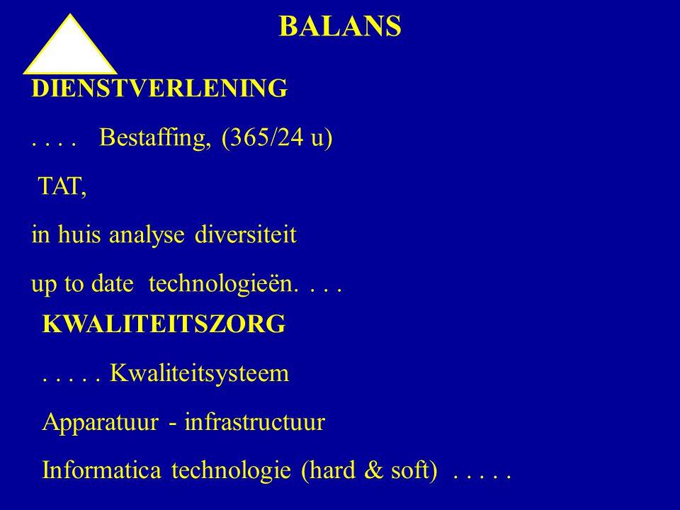 BALANS DIENSTVERLENING.... Bestaffing, (365/24 u) TAT, in huis analyse diversiteit up to date technologieën.... KWALITEITSZORG..... Kwaliteitsysteem A