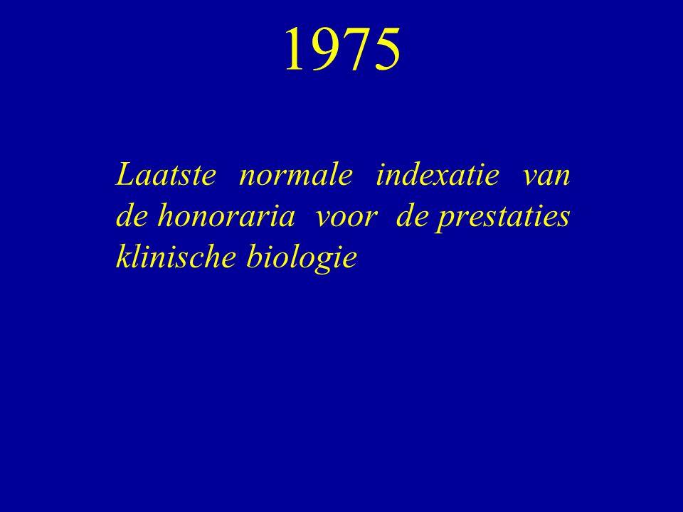 1975 Laatste normale indexatie van de honoraria voor de prestaties klinische biologie