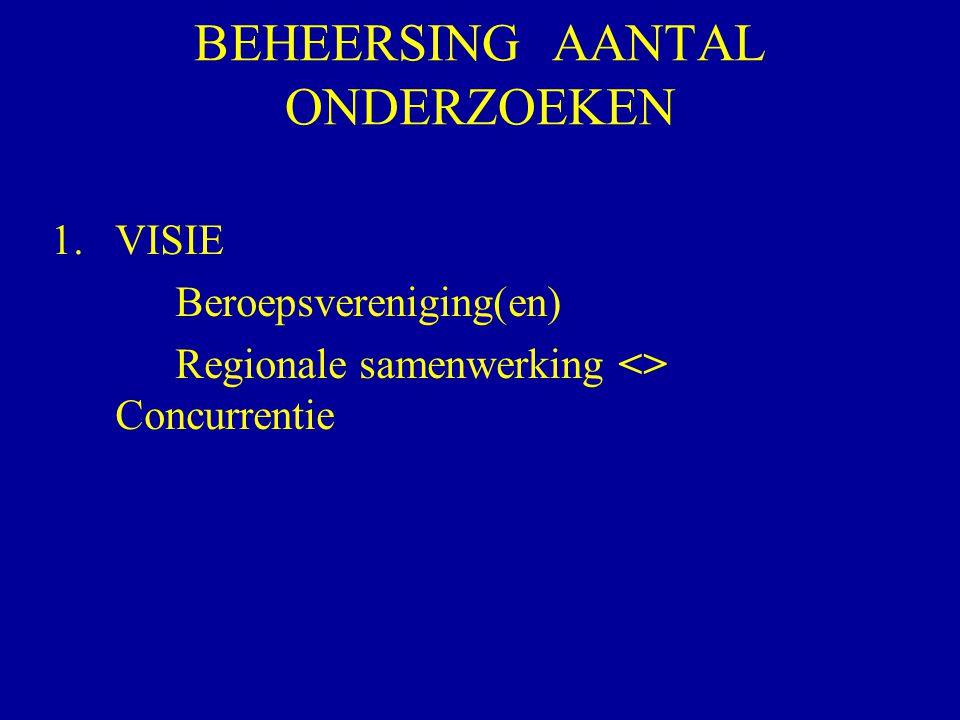 BEHEERSING AANTAL ONDERZOEKEN 1.VISIE Beroepsvereniging(en) Regionale samenwerking <> Concurrentie