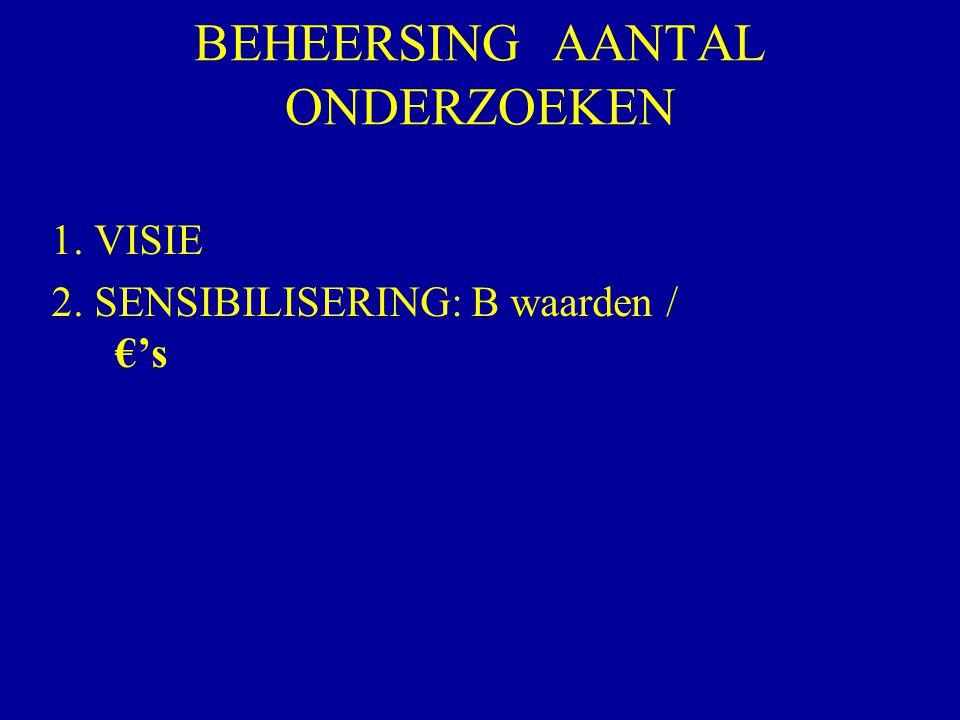 BEHEERSING AANTAL ONDERZOEKEN 1. VISIE 2. SENSIBILISERING: B waarden / €'s