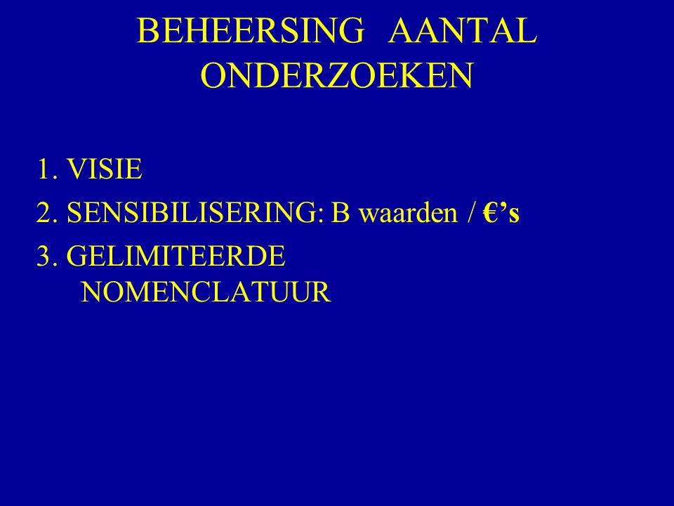 BEHEERSING AANTAL ONDERZOEKEN 1. VISIE 2. SENSIBILISERING: B waarden / €'s 3. GELIMITEERDE NOMENCLATUUR