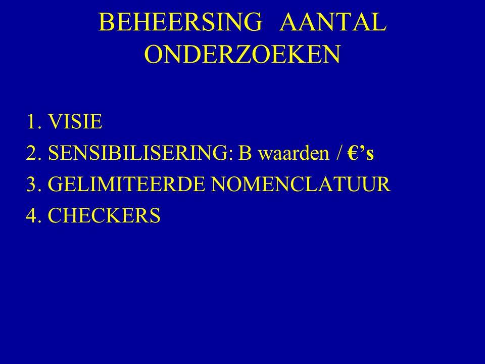 BEHEERSING AANTAL ONDERZOEKEN 1. VISIE 2. SENSIBILISERING: B waarden / €'s 3. GELIMITEERDE NOMENCLATUUR 4. CHECKERS