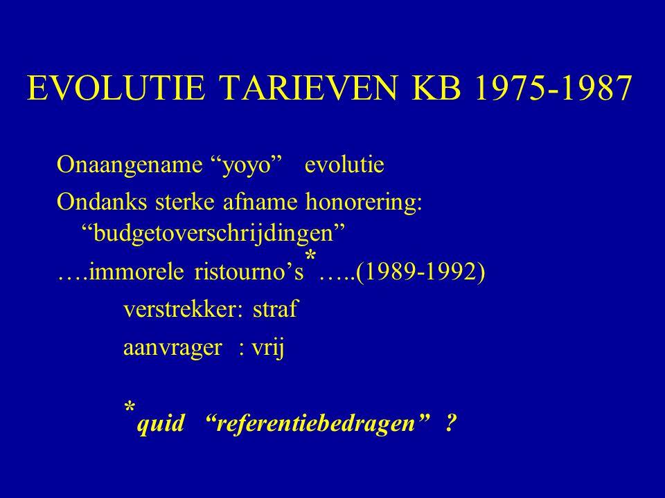 """Onaangename """"yoyo"""" evolutie Ondanks sterke afname honorering: """"budgetoverschrijdingen"""" ….immorele ristourno's * …..(1989-1992) verstrekker: straf aanv"""