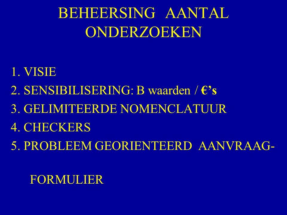 BEHEERSING AANTAL ONDERZOEKEN 1. VISIE 2. SENSIBILISERING: B waarden / €'s 3. GELIMITEERDE NOMENCLATUUR 4. CHECKERS 5. PROBLEEM GEORIENTEERD AANVRAAG-
