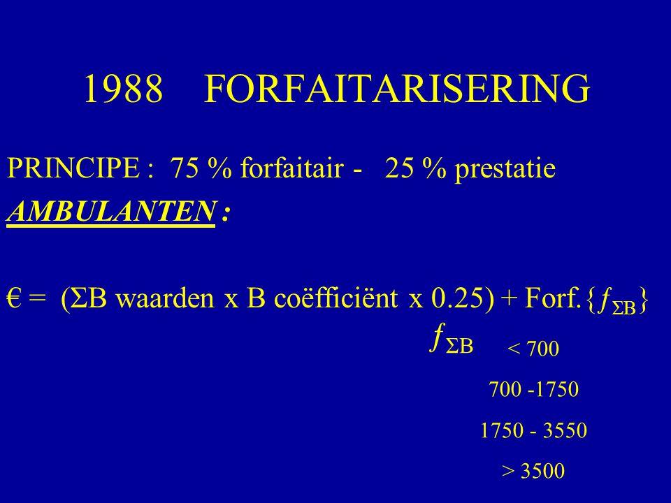 1988 FORFAITARISERING PRINCIPE : 75 % forfaitair - 25 % prestatie AMBULANTEN : € = (ΣB waarden x B coëfficiënt x 0.25) + Forf.{ƒ ΣB } < 700 700 -1750