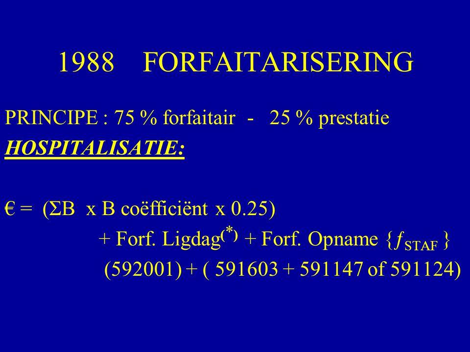 1988 FORFAITARISERING PRINCIPE : 75 % forfaitair - 25 % prestatie HOSPITALISATIE: € = (ΣB x B coëfficiënt x 0.25) + Forf. Ligdag ( * ) + Forf. Opname