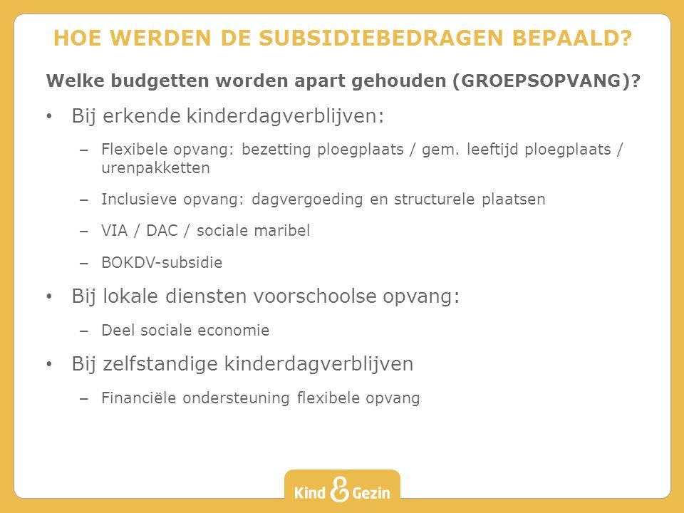 Welke budgetten worden apart gehouden (GROEPSOPVANG).