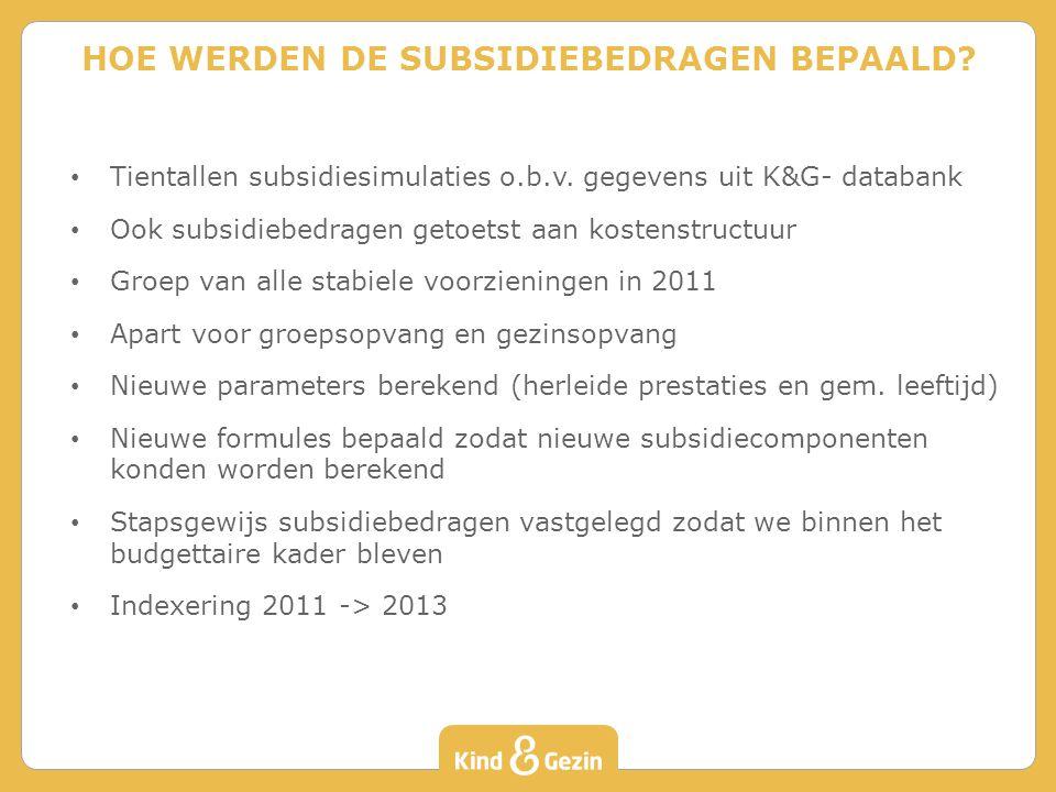 Tientallen subsidiesimulaties o.b.v.