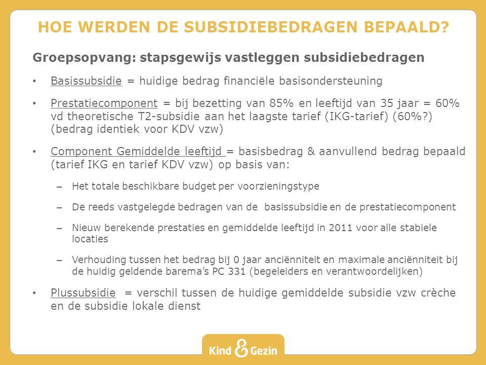 Groepsopvang: stapsgewijs vastleggen subsidiebedragen Basissubsidie = huidige bedrag financiële basisondersteuning Prestatiecomponent = bij bezetting van 85% en leeftijd van 35 jaar = 60% vd theoretische T2-subsidie aan het laagste tarief (IKG-tarief) (60% ) (bedrag identiek voor KDV vzw) Component Gemiddelde leeftijd = basisbedrag & aanvullend bedrag bepaald (tarief IKG en tarief KDV vzw) op basis van: – Het totale beschikbare budget per voorzieningstype – De reeds vastgelegde bedragen van de basissubsidie en de prestatiecomponent – Nieuw berekende prestaties en gemiddelde leeftijd in 2011 voor alle stabiele locaties – Verhouding tussen het bedrag bij 0 jaar anciënniteit en maximale anciënniteit bij de huidig geldende barema's PC 331 (begeleiders en verantwoordelijken) Plussubsidie = verschil tussen de huidige gemiddelde subsidie vzw crèche en de subsidie lokale dienst HOE WERDEN DE SUBSIDIEBEDRAGEN BEPAALD