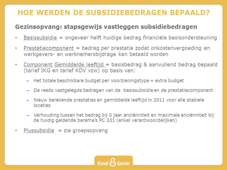 Gezinsopvang: stapsgewijs vastleggen subsidiebedragen Basissubsidie = ongeveer helft huidige bedrag financiële basisondersteuning Prestatiecomponent = bedrag per prestatie zodat onkostenvergoeding en werkgevers- en werknemersbijdrage kan betaald worden Component Gemiddelde leeftijd = basisbedrag & aanvullend bedrag bepaald (tarief IKG en tarief KDV vzw) op basis van: – Het totale beschikbare budget per voorzieningstype + extra budget – De reeds vastgelegde bedragen van de basissubsidie en de prestatiecomponent – Nieuw berekende prestaties en gemiddelde leeftijd in 2011 voor alle stabiele locaties – Verhouding tussen het bedrag bij 0 jaar anciënniteit en maximale anciënniteit bij de huidig geldende barema's PC 331 (enkel verantwoordelijken) Plussubsidie = zie groepsopvang HOE WERDEN DE SUBSIDIEBEDRAGEN BEPAALD