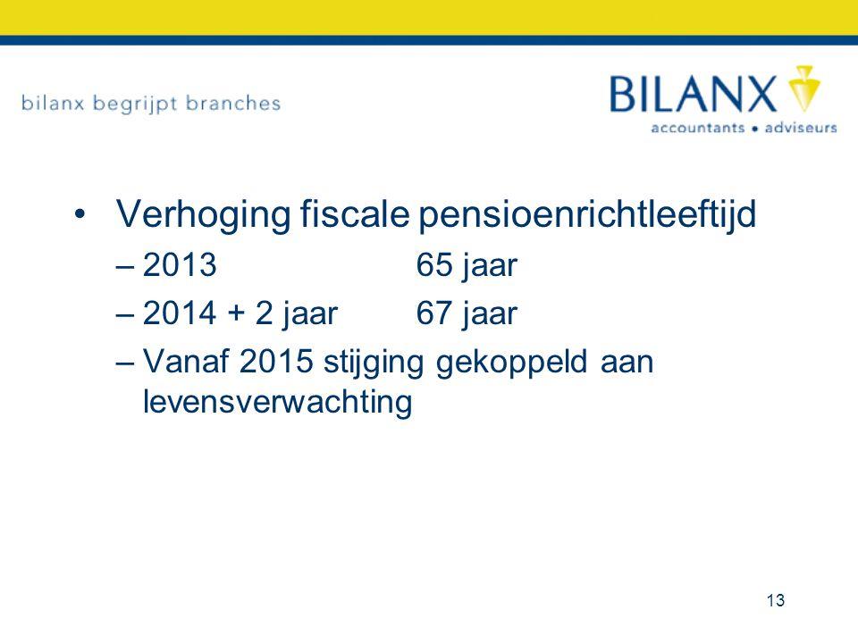 Verhoging fiscale pensioenrichtleeftijd –2013 65 jaar –2014 + 2 jaar 67 jaar –Vanaf 2015 stijging gekoppeld aan levensverwachting 13