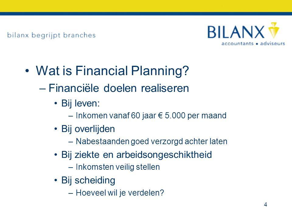 Wat is Financial Planning? –Financiële doelen realiseren Bij leven: –Inkomen vanaf 60 jaar € 5.000 per maand Bij overlijden –Nabestaanden goed verzorg