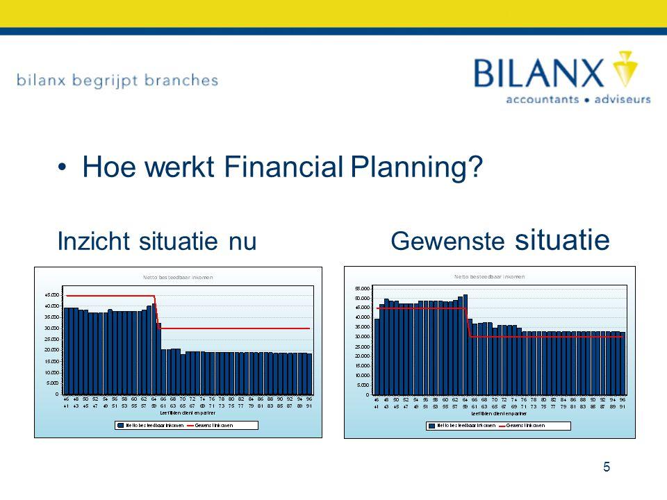 Wie werkt aan Financial Planning.