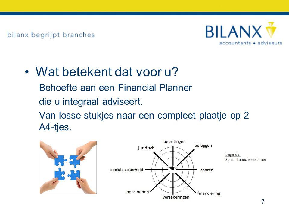 Wat betekent dat voor u? Behoefte aan een Financial Planner die u integraal adviseert. Van losse stukjes naar een compleet plaatje op 2 A4-tjes. 7