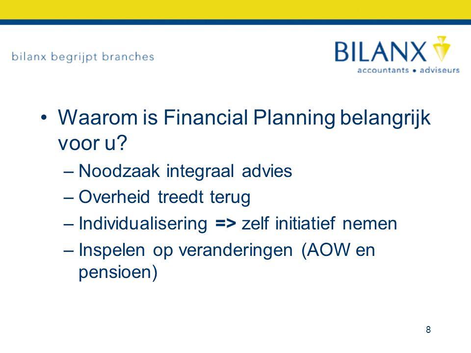 Waarom is Financial Planning belangrijk voor u? –Noodzaak integraal advies –Overheid treedt terug –Individualisering => zelf initiatief nemen –Inspele