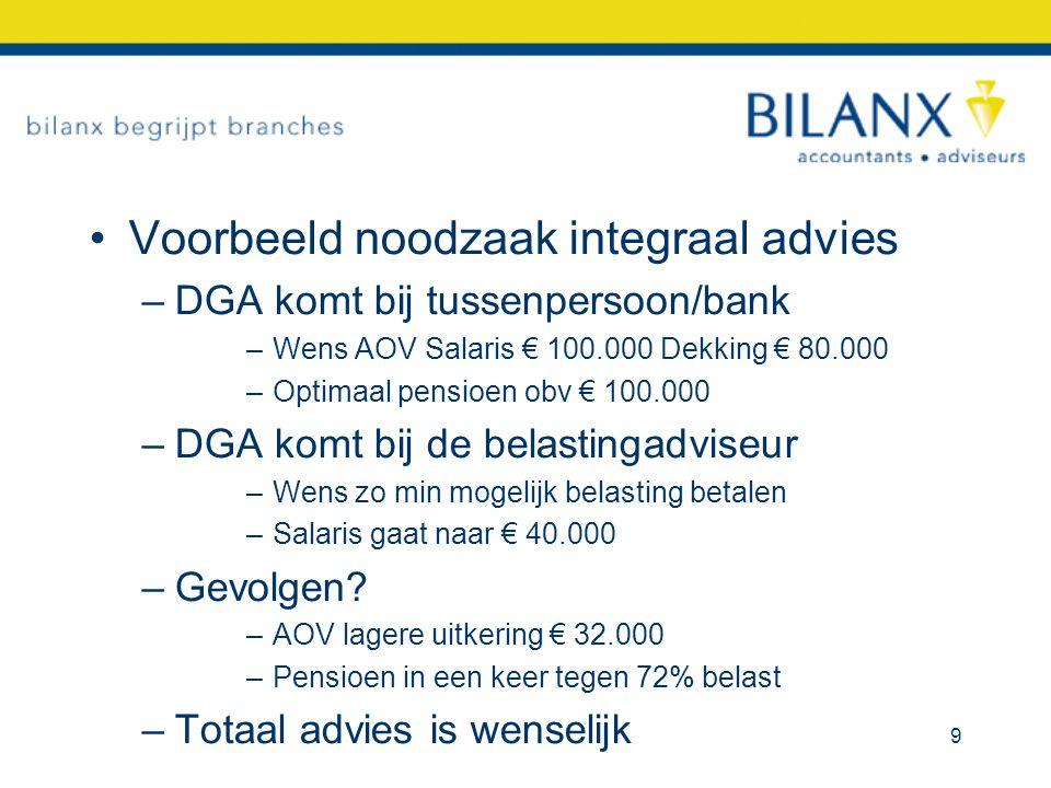 Voorbeeld noodzaak integraal advies –DGA komt bij tussenpersoon/bank –Wens AOV Salaris € 100.000 Dekking € 80.000 –Optimaal pensioen obv € 100.000 –DGA komt bij de belastingadviseur –Wens zo min mogelijk belasting betalen –Salaris gaat naar € 40.000 –Gevolgen.