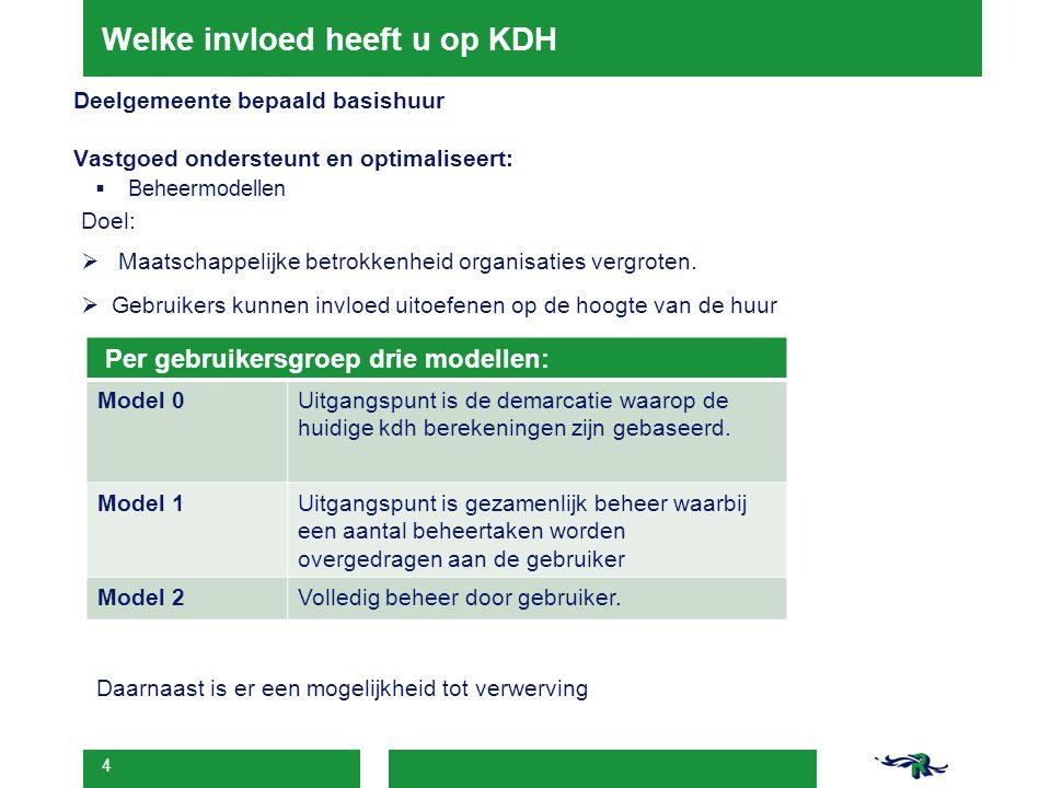 4 Welke invloed heeft u op KDH Deelgemeente bepaald basishuur Vastgoed ondersteunt en optimaliseert:  Beheermodellen Doel:  Maatschappelijke betrokkenheid organisaties vergroten.