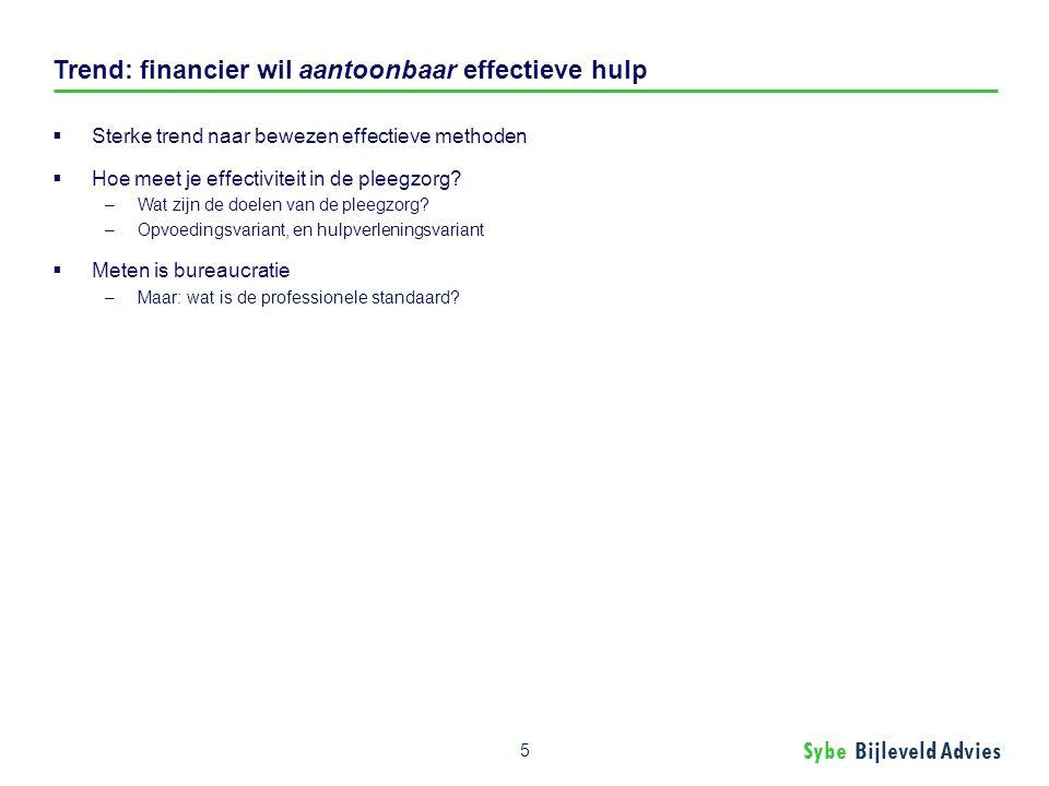 Sybe Bijleveld Advies Trend: financier wil aantoonbaar effectieve hulp  Sterke trend naar bewezen effectieve methoden  Hoe meet je effectiviteit in