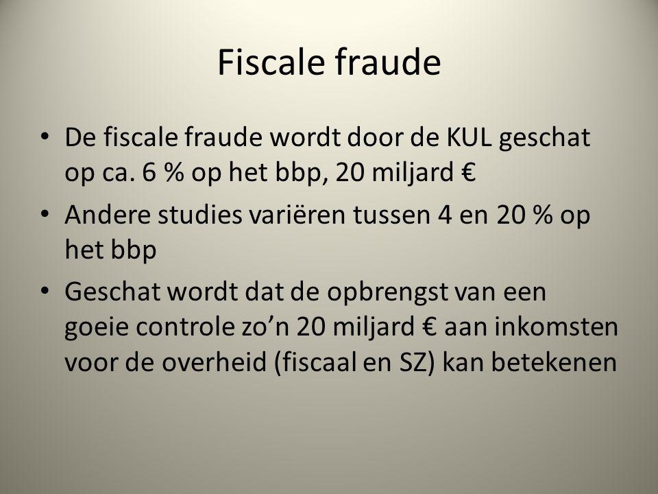 Fiscale fraude De fiscale fraude wordt door de KUL geschat op ca.