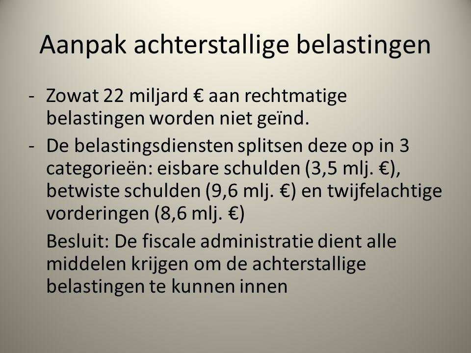 Aanpak achterstallige belastingen -Zowat 22 miljard € aan rechtmatige belastingen worden niet geïnd.
