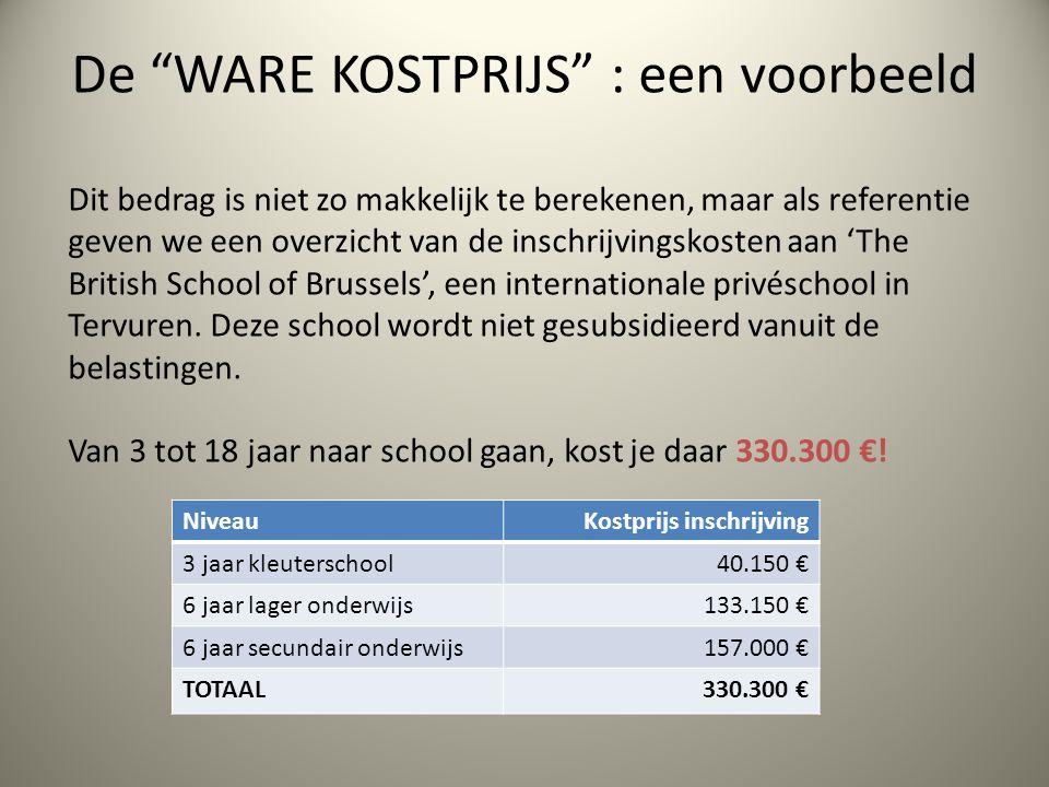 De WARE KOSTPRIJS : een voorbeeld NiveauKostprijs inschrijving 3 jaar kleuterschool40.150 € 6 jaar lager onderwijs133.150 € 6 jaar secundair onderwijs157.000 € TOTAAL330.300 € Dit bedrag is niet zo makkelijk te berekenen, maar als referentie geven we een overzicht van de inschrijvingskosten aan 'The British School of Brussels', een internationale privéschool in Tervuren.