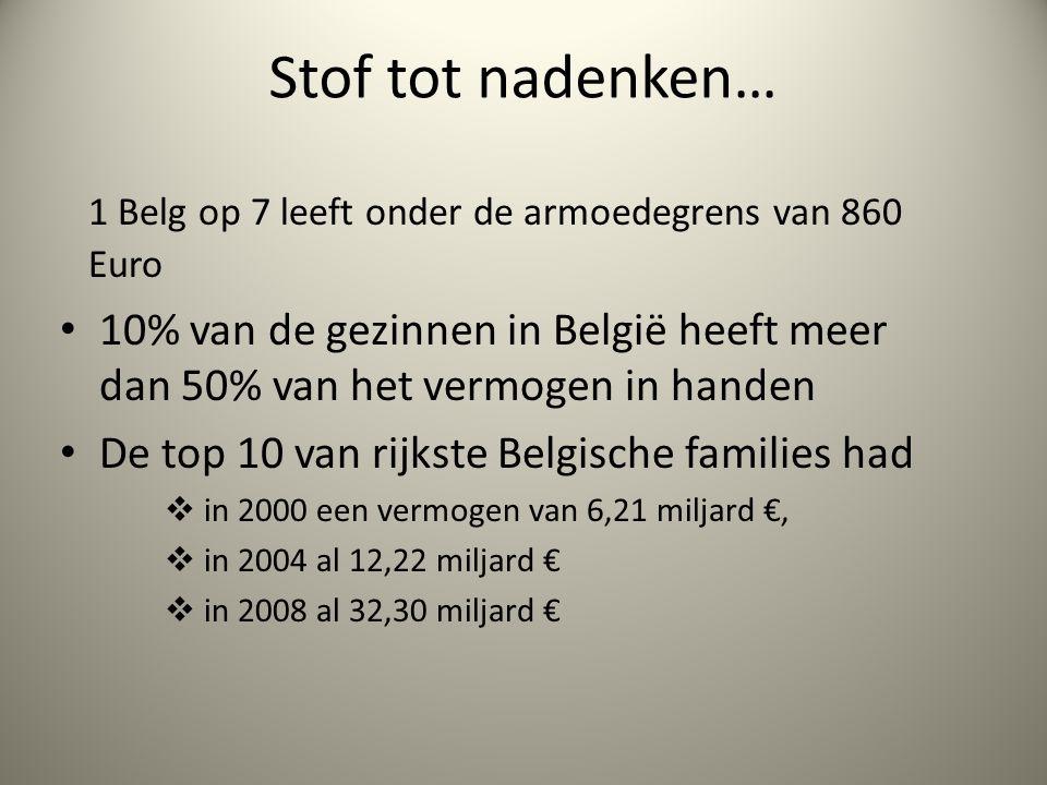 Stof tot nadenken… 1 Belg op 7 leeft onder de armoedegrens van 860 Euro 10% van de gezinnen in België heeft meer dan 50% van het vermogen in handen De top 10 van rijkste Belgische families had  in 2000 een vermogen van 6,21 miljard €,  in 2004 al 12,22 miljard €  in 2008 al 32,30 miljard €