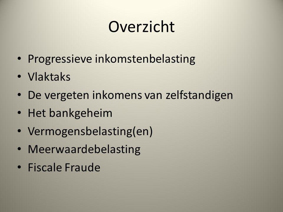Overzicht Progressieve inkomstenbelasting Vlaktaks De vergeten inkomens van zelfstandigen Het bankgeheim Vermogensbelasting(en) Meerwaardebelasting Fiscale Fraude