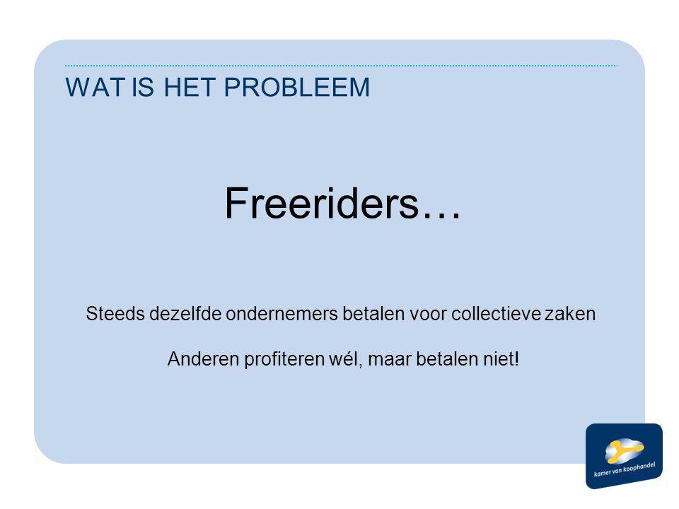 WAT IS HET PROBLEEM Freeriders… Steeds dezelfde ondernemers betalen voor collectieve zaken Anderen profiteren wél, maar betalen niet!