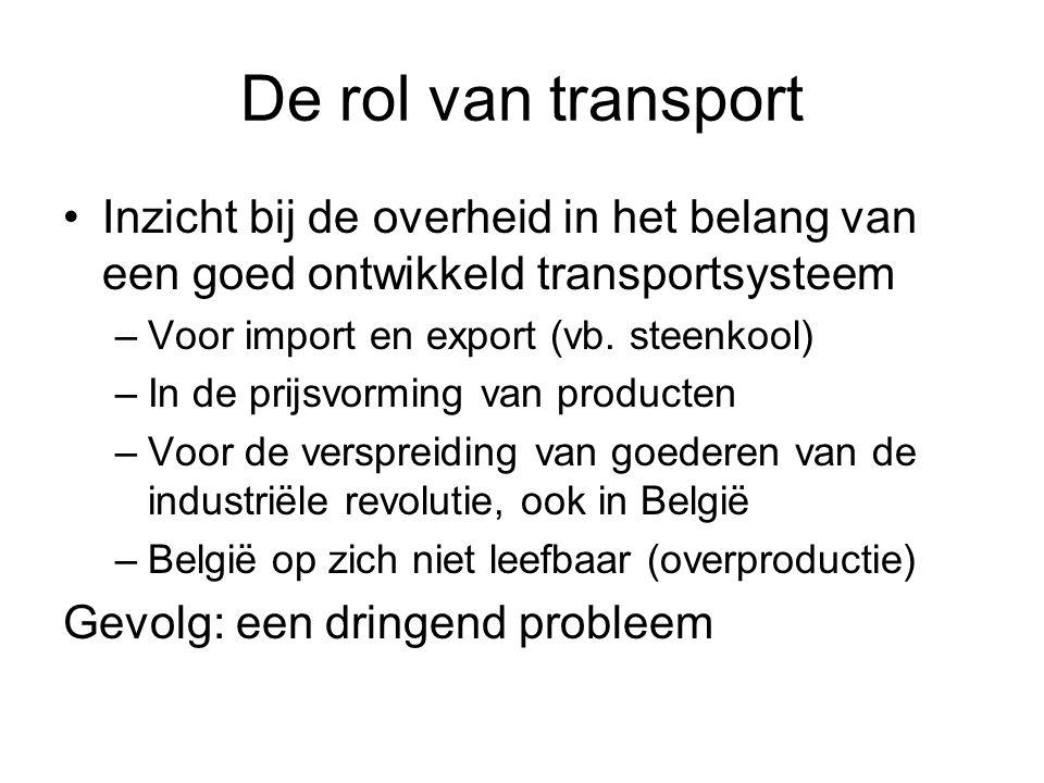 De rol van transport Inzicht bij de overheid in het belang van een goed ontwikkeld transportsysteem –Voor import en export (vb. steenkool) –In de prij