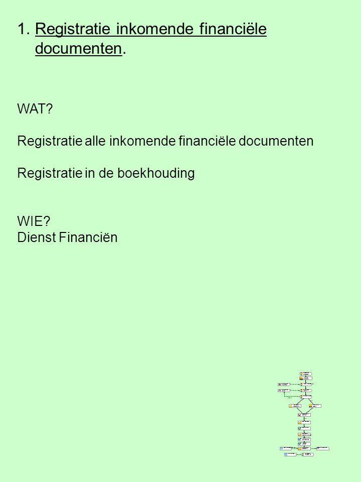 1.Registratie inkomende financiële documenten. WAT.