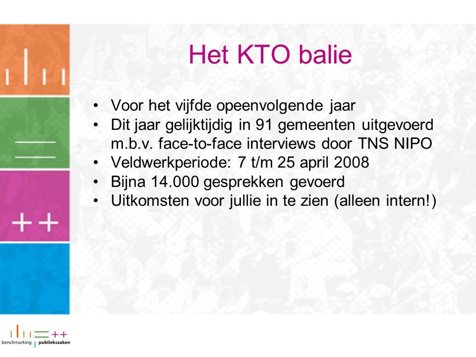 Het KTO balie Voor het vijfde opeenvolgende jaar Dit jaar gelijktijdig in 91 gemeenten uitgevoerd m.b.v. face-to-face interviews door TNS NIPO Veldwer