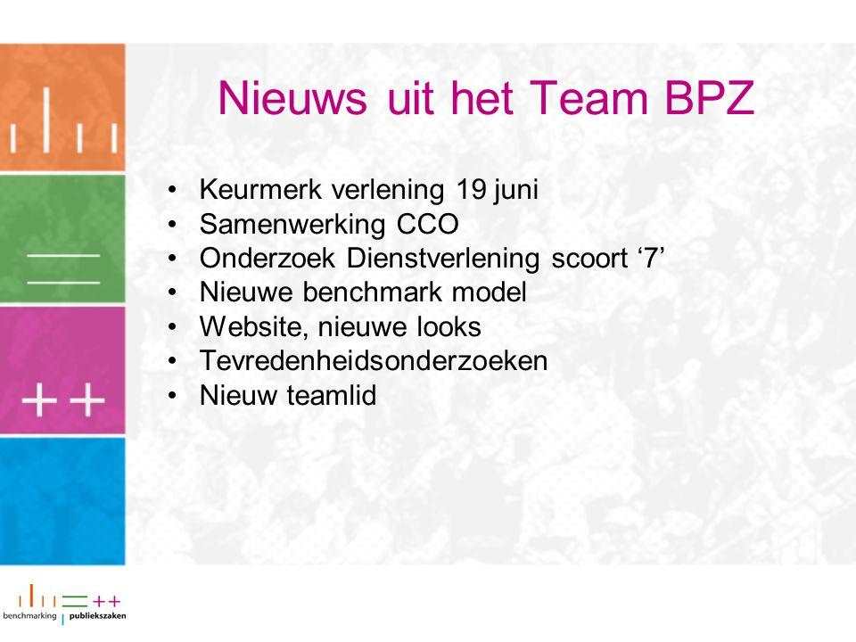 Nieuws uit het Team BPZ Keurmerk verlening 19 juni Samenwerking CCO Onderzoek Dienstverlening scoort '7' Nieuwe benchmark model Website, nieuwe looks Tevredenheidsonderzoeken Nieuw teamlid