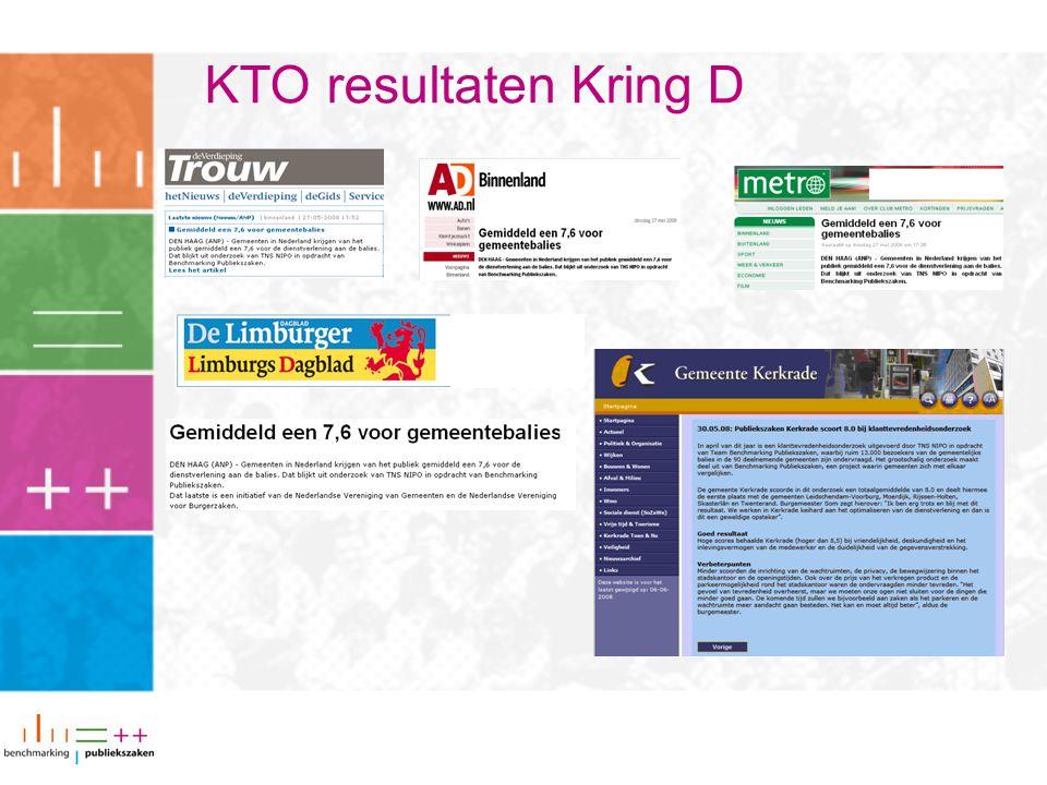 KTO resultaten Kring D