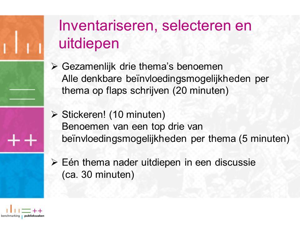 Inventariseren, selecteren en uitdiepen  Gezamenlijk drie thema's benoemen Alle denkbare beïnvloedingsmogelijkheden per thema op flaps schrijven (20 minuten)  Stickeren.