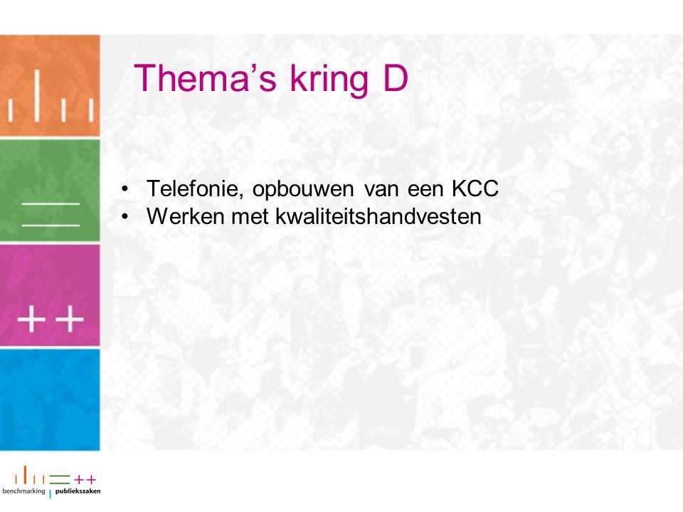 Thema's kring D Telefonie, opbouwen van een KCC Werken met kwaliteitshandvesten