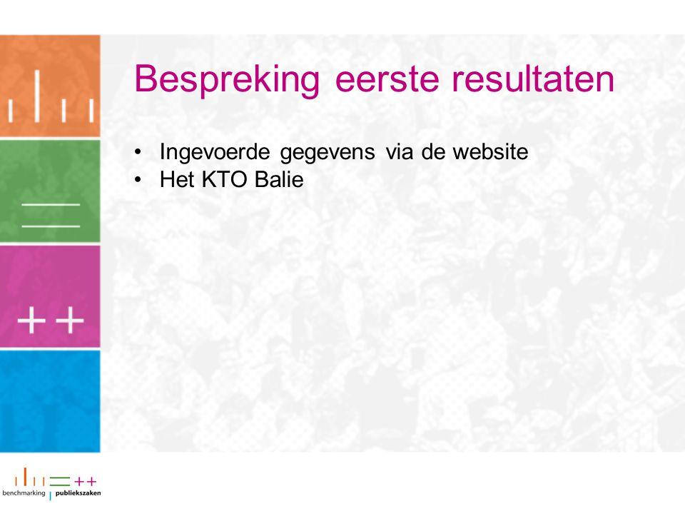 Bespreking eerste resultaten Ingevoerde gegevens via de website Het KTO Balie